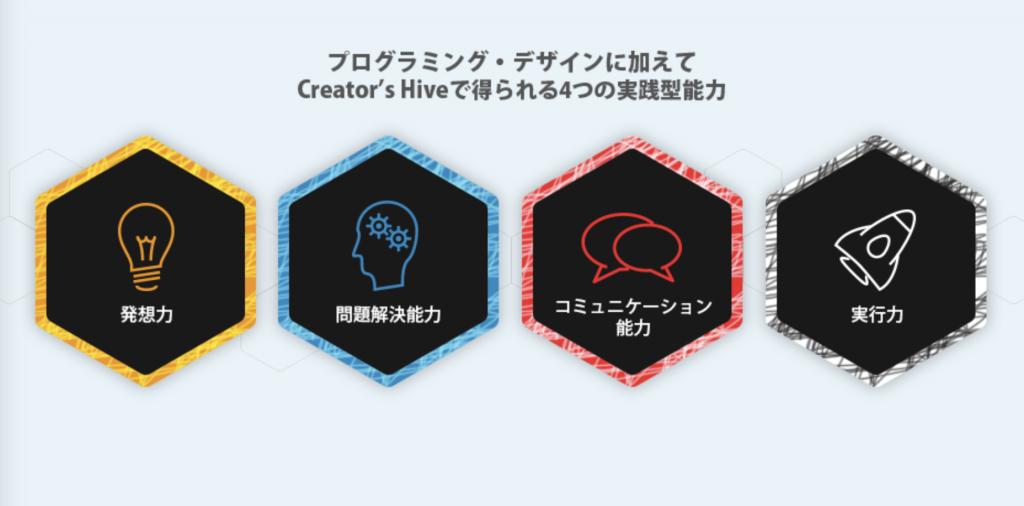 Creator's Hive(クリエイターズハイブ )
