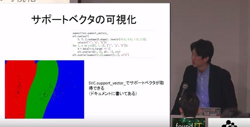 サポートベクタの可視化