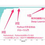 【動画ランキング】PyCon JP 2017開催目前!昨年(2016年)人気だったセッションをおさらいしておこう