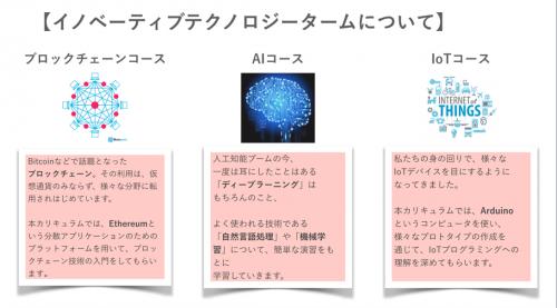 テックブーストのイノベーティブテクノロジータームについて