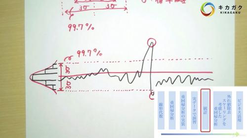 キカガク 解説動画 機械学習 標準偏差
