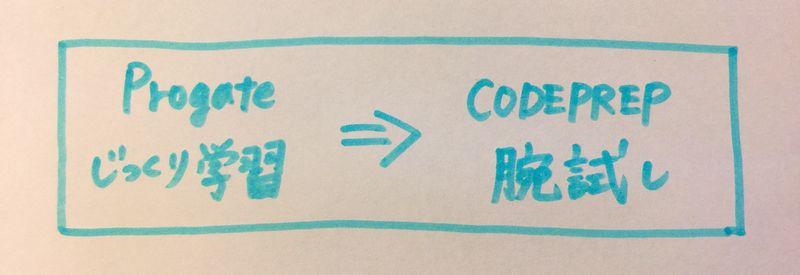 progate_codeprep_800